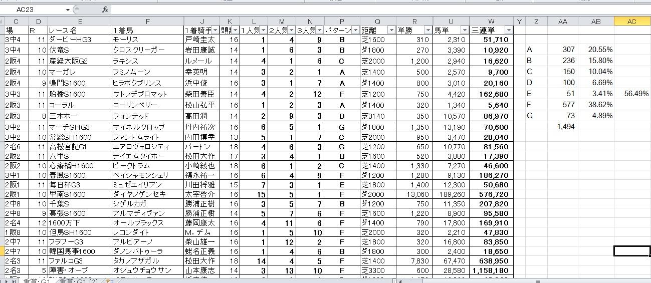 グレードレース&重賞レース
