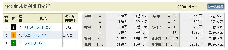 【払戻金】0426東京1(日刊コンピ 馬券生活 的中 万馬券 三連単 札幌競馬)