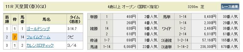 【払戻金】0503天皇賞(日刊コンピ 馬券生活 的中 万馬券 三連単 札幌競馬)