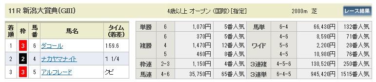 【払戻金】0510新潟11(日刊コンピ 馬券生活 的中 万馬券 三連単 札幌競馬)