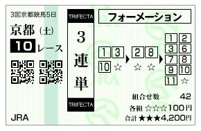 【馬券】0509京都10(日刊コンピ 馬券生活 的中 万馬券 三連単 札幌競馬)