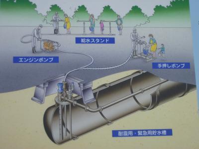 耐震性緊急貯水槽1