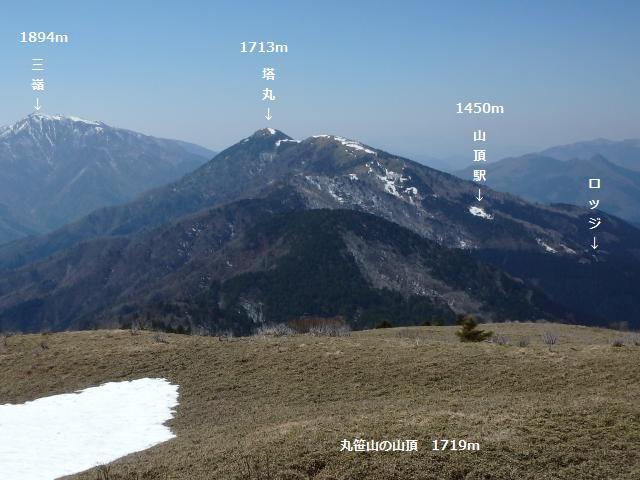 逆に丸笹山から剣山スキー場を眺めると