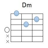 Dmのコード