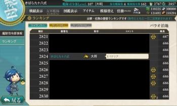 201504最終ランキング
