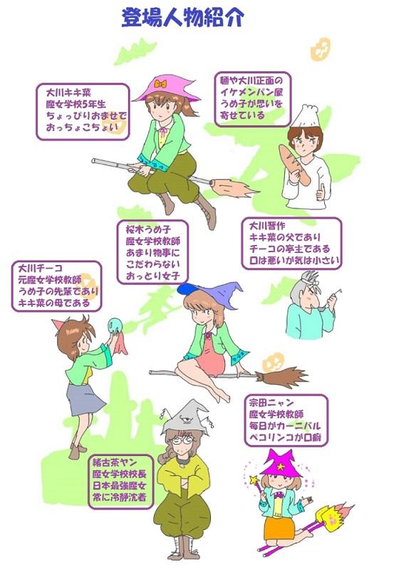 登場人物紹介1