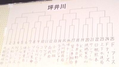 2015-07-01 19.58.05坪井川