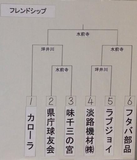 2015-07-10 12.52.03フレンドシップ