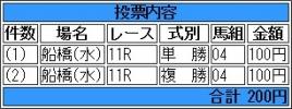 20150617 船橋11R 船橋GM(S3) グランディオーソ