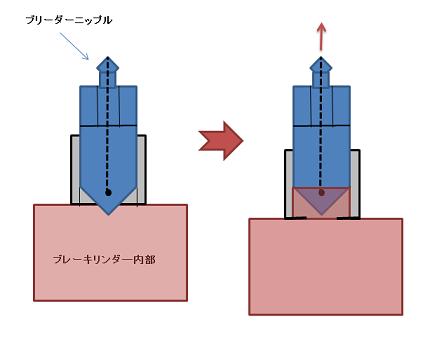 ブレーキニップル構造