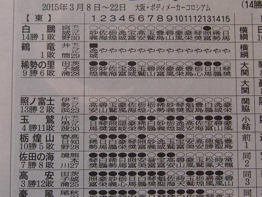 20150323・相撲6