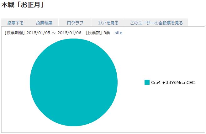 result_Shogatsu.png