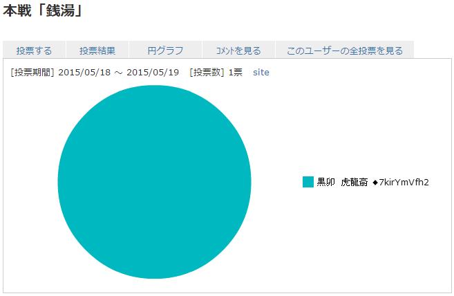 result_sento.png