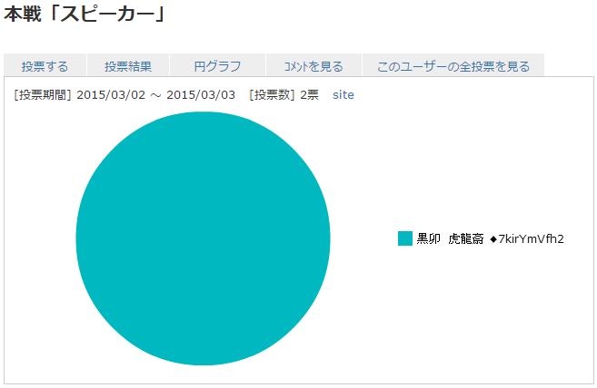 result_speaker.png