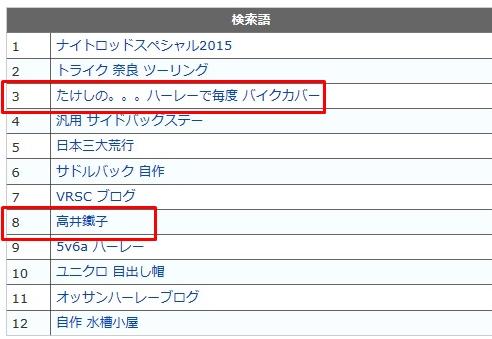 2_22 高井鐵子