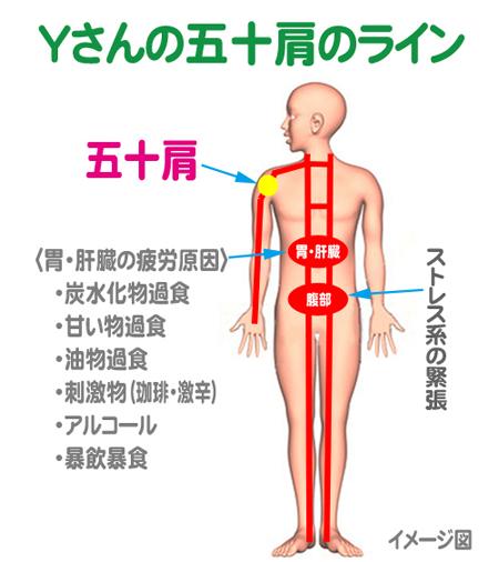 gozyu-line2.jpg