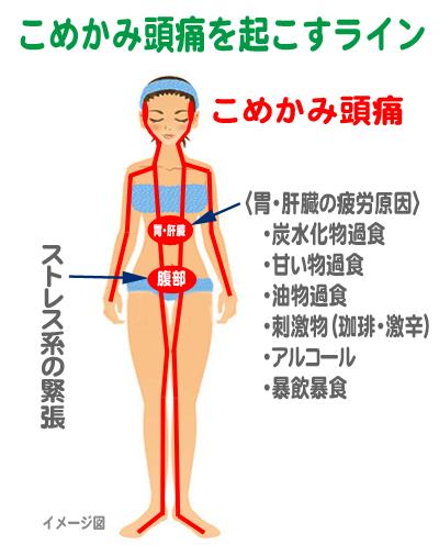 komekami2.jpg