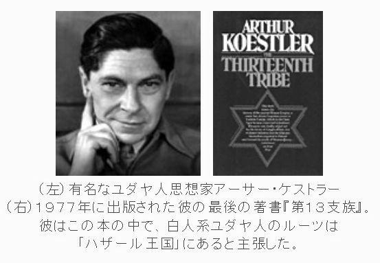 思想家アーサー・ケストラー