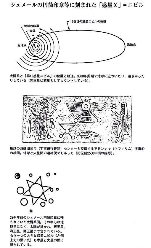 シュメールの惑星ニビル