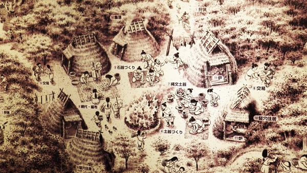 縄文時代の暮らしの様子