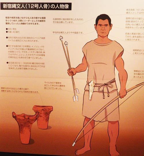 新宿縄文人の図
