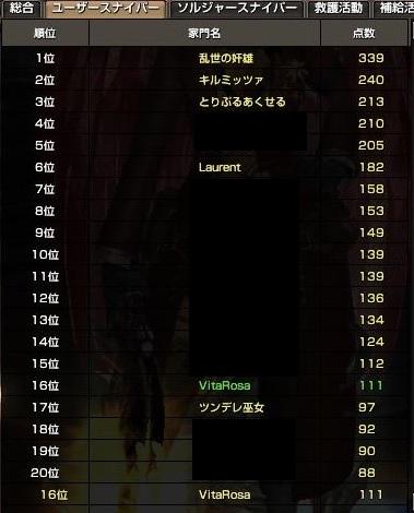 150629派閥user