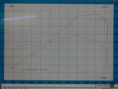 YZF-R25 ノーマルデータ