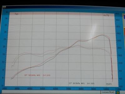 最終プロト 200DUKE (2)