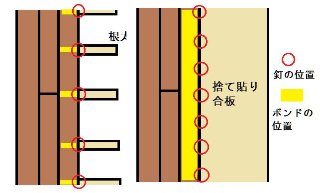 床の貼り方2