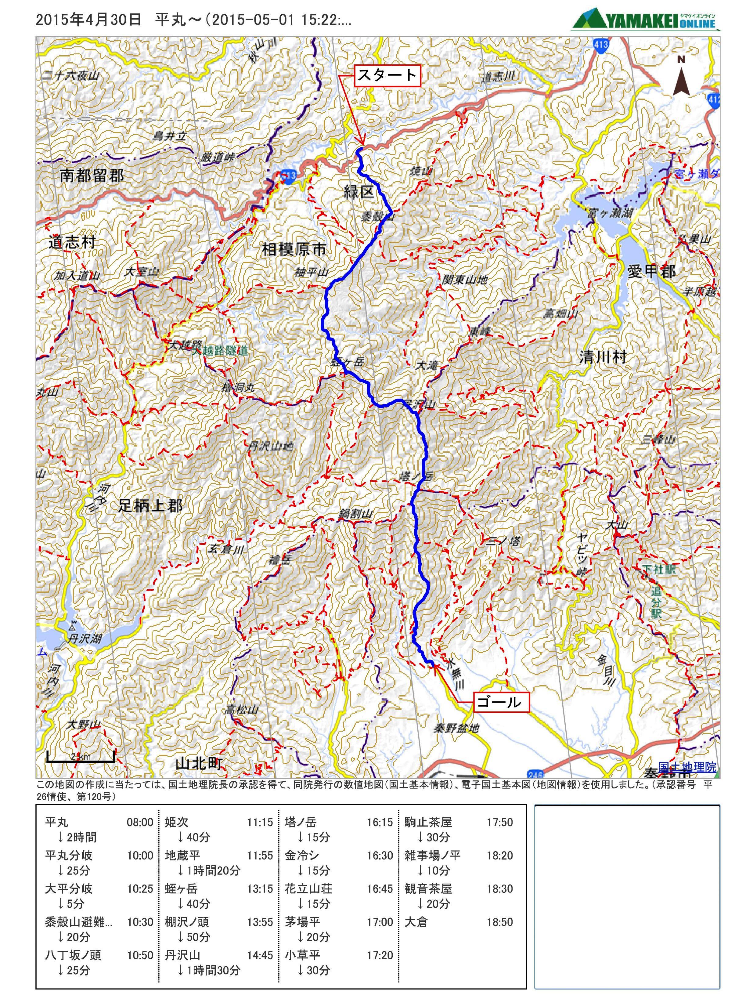 1-コースタイム&登山計画