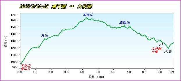 002尾平-九折pf