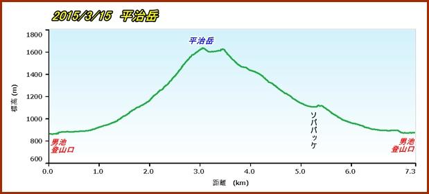 002 平治岳pf