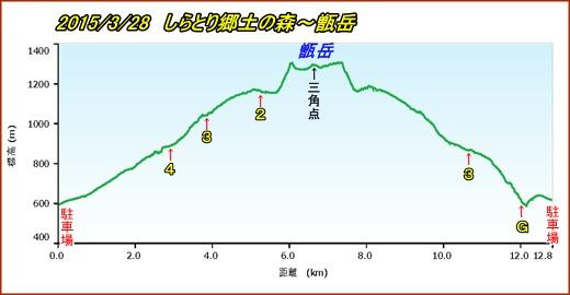 002 郷土の森PF
