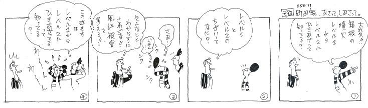 箱根レベル2!