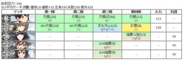 3-5制空