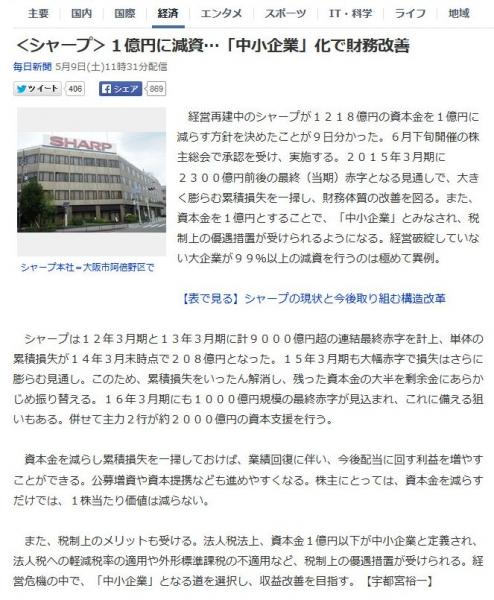 <シャープ>1億円に減資…「中小企業」化で財務改善 (毎日新聞) - Yahoo!ニュース