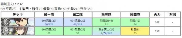 5-4制空権2