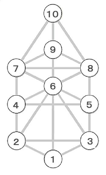 カバラの邪悪の樹(クリフォト) by占いとか魔術とか所蔵画像