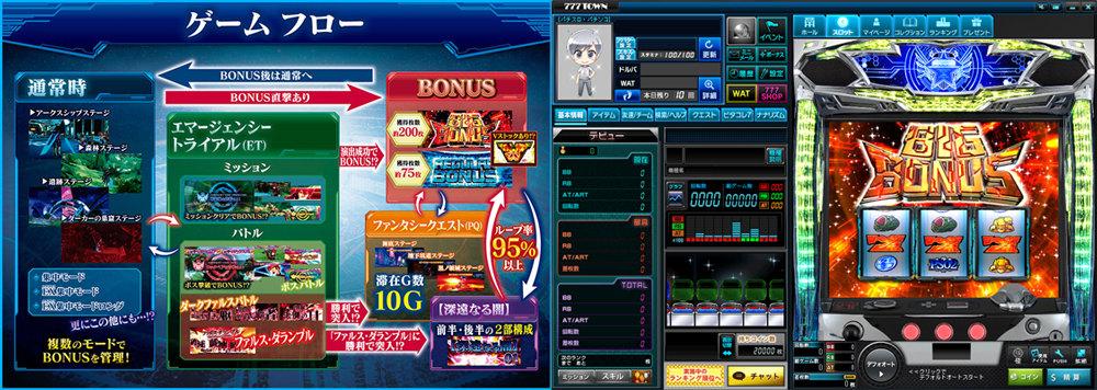 体験無料のパチンコ&スロットオンラインゲーム、777タウン.net、パチスロ「ファンタシースターオンライン2」が登場したよ