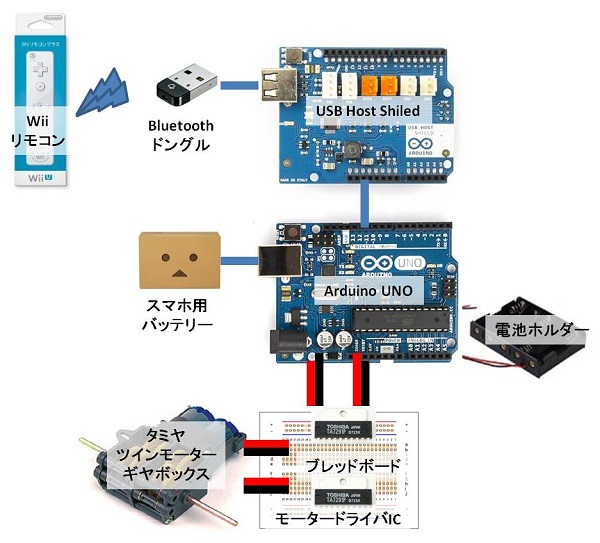 ArduinoWiiRemoteRC_fig1.jpg