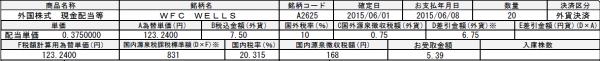 WFC_2015②