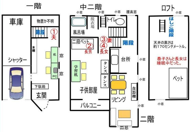 miyazawatei 3