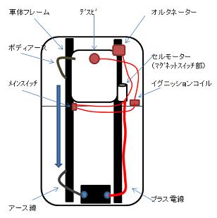 バッテリー配線