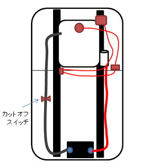 カットオフスイッチ配線