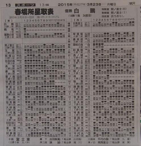 20150323・相撲1