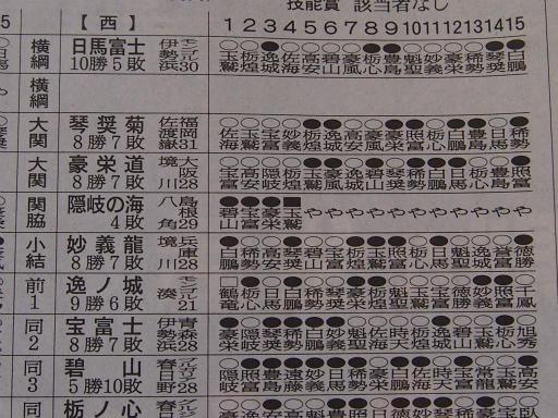 20150323・相撲7