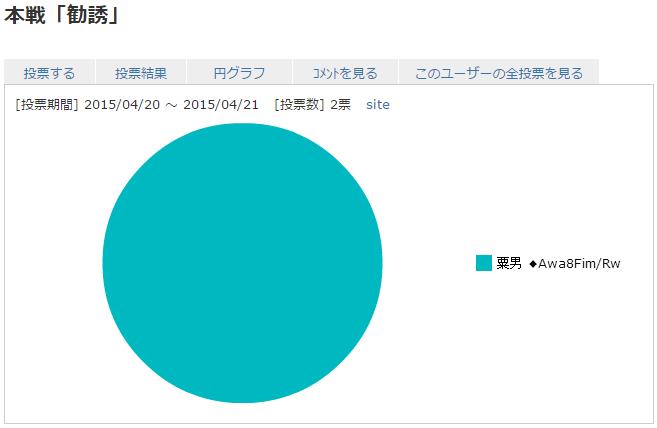 result_solicitation.png