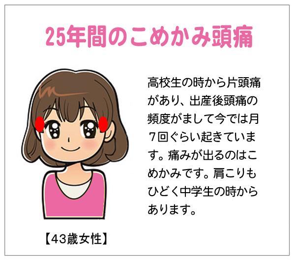 25年間こめかみ頭痛14-09-04
