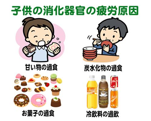 kodomo-kasyoku1.jpg